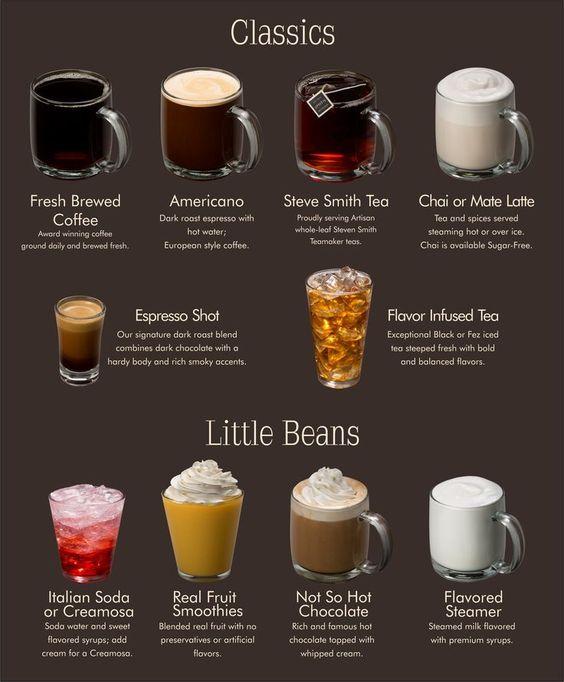 รูป coffee 13 - ประกอบเนื้อหา 10 ตัวอย่างเมนูเครื่องดื่ม แผ่นเดียว ดีไซน์สวย เหมาะสำหรับร้านกาแฟ คาเฟ่